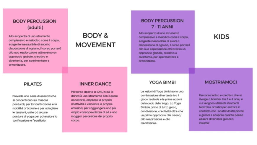 un nuovo anno magnolico! parte 2:  Body & Movement, Kids